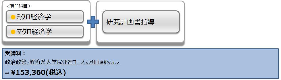 河合塾KALS大学院対策