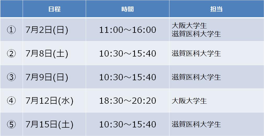 河合塾KALS 医学部学士編入講座 3月個別相談月間 日程