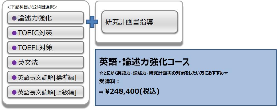 河合塾KALS大学院講座