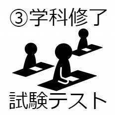 学 科 修 了 試 験 テ ス ト ③