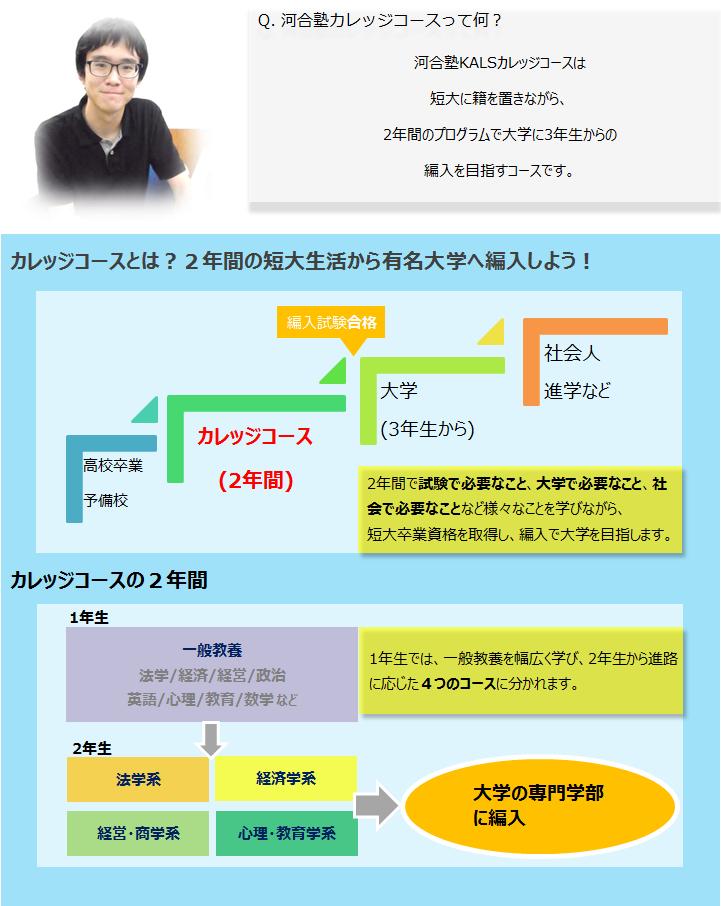 河合塾KALSカレッジコースで一足先に大学の勉強をはじめよう。