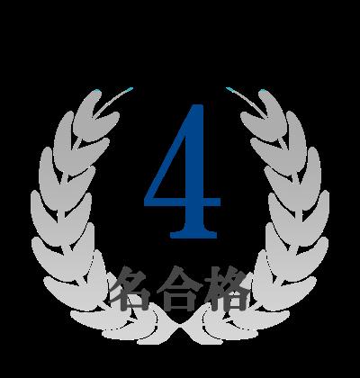 2019合格者数
