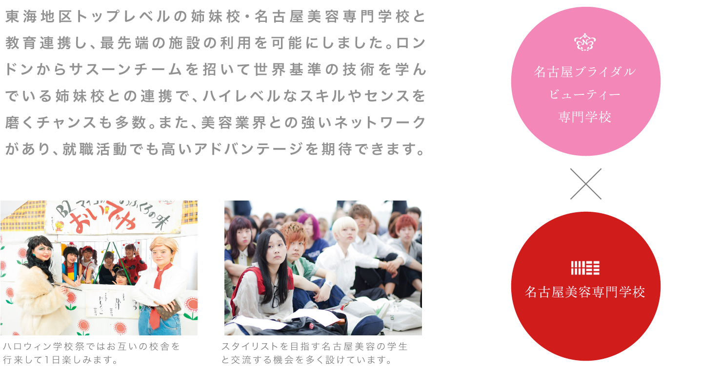 名古屋美容専門学校との連携